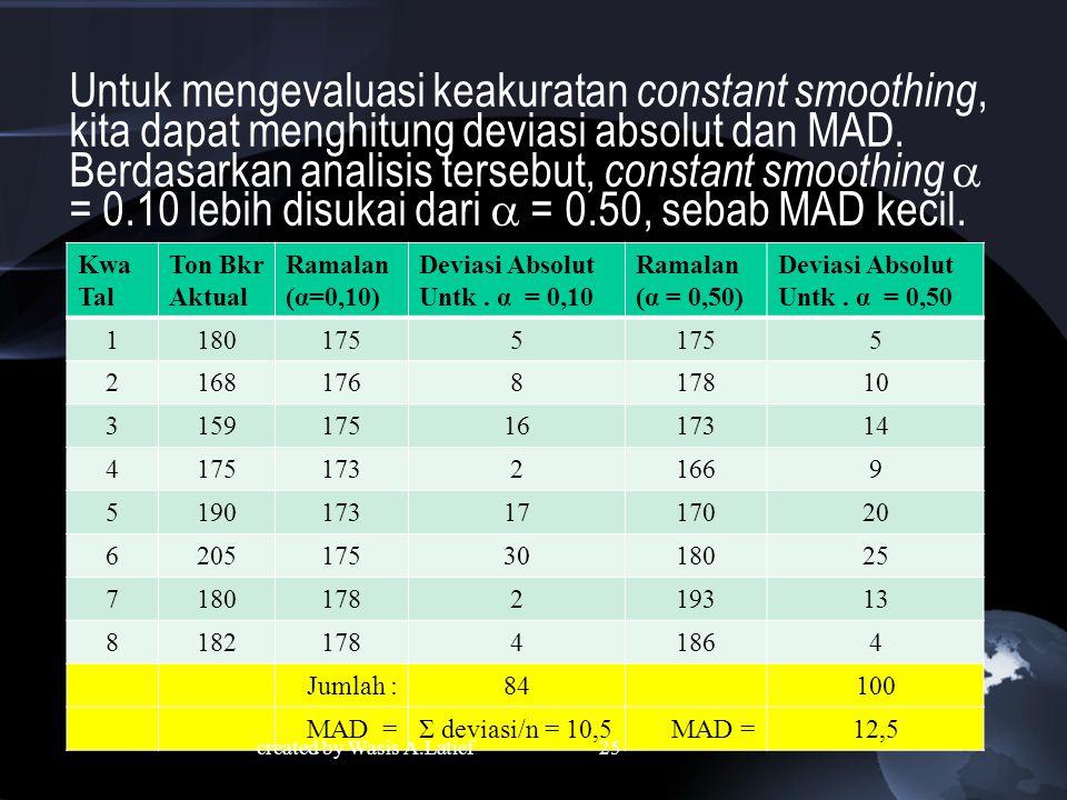 Untuk mengevaluasi keakuratan constant smoothing, kita dapat menghitung deviasi absolut dan MAD.
