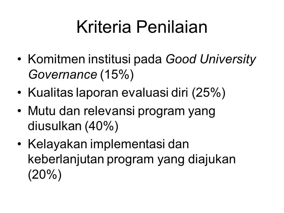 Kriteria Penilaian Komitmen institusi pada Good University Governance (15%) Kualitas laporan evaluasi diri (25%) Mutu dan relevansi program yang diusulkan (40%) Kelayakan implementasi dan keberlanjutan program yang diajukan (20%)