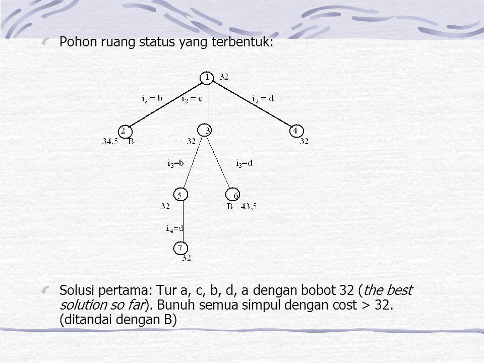Pohon ruang status yang terbentuk: Solusi pertama: Tur a, c, b, d, a dengan bobot 32 (the best solution so far). Bunuh semua simpul dengan cost > 32.