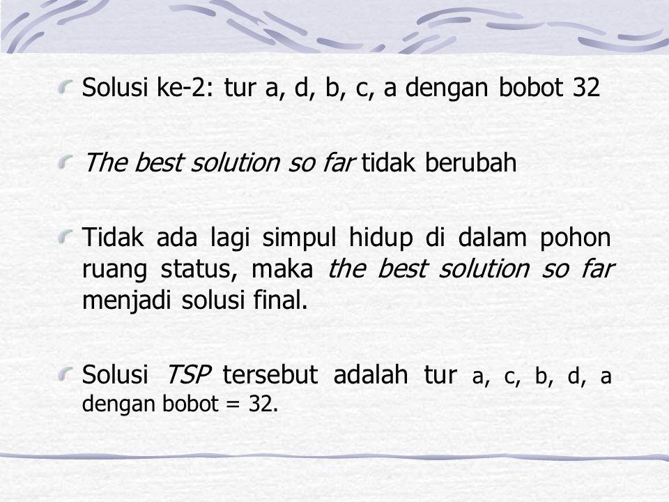 Solusi ke-2: tur a, d, b, c, a dengan bobot 32 The best solution so far tidak berubah Tidak ada lagi simpul hidup di dalam pohon ruang status, maka the best solution so far menjadi solusi final.