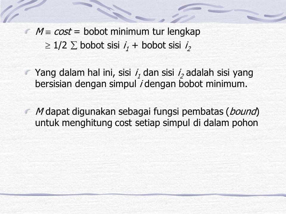 M  cost = bobot minimum tur lengkap  1/2  bobot sisi i 1 + bobot sisi i 2 Yang dalam hal ini, sisi i 1 dan sisi i 2 adalah sisi yang bersisian dengan simpul i dengan bobot minimum.