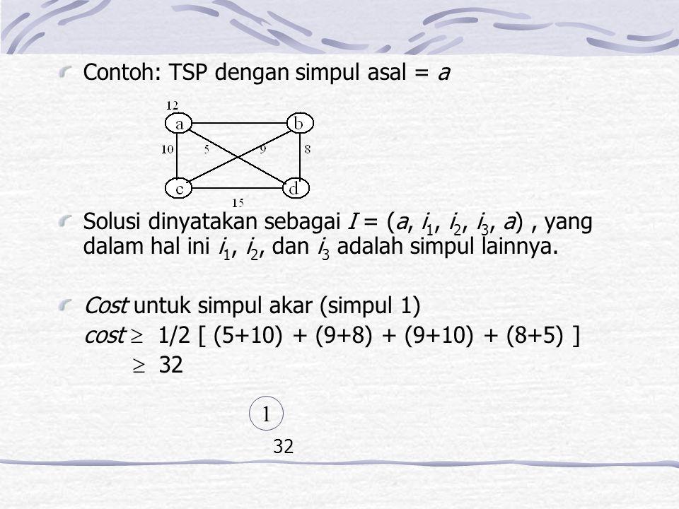Contoh: TSP dengan simpul asal = a Solusi dinyatakan sebagai I = (a, i 1, i 2, i 3, a), yang dalam hal ini i 1, i 2, dan i 3 adalah simpul lainnya. Co