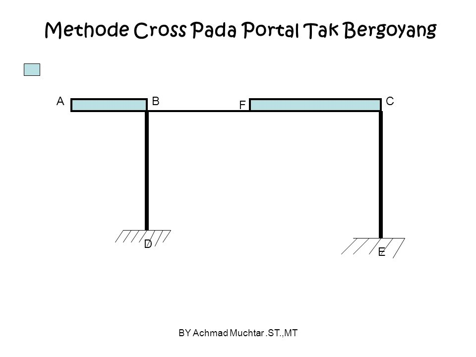 BY Achmad Muchtar.ST.,MT Methode Cross Pada Portal Tak Bergoyang ABC D E F
