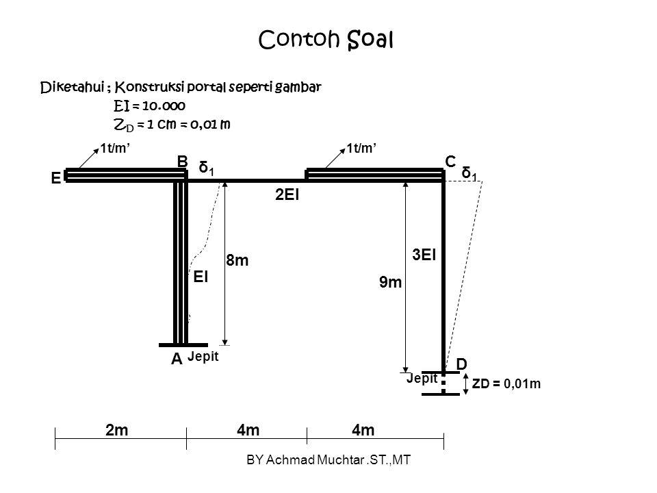 BY Achmad Muchtar.ST.,MT Contoh Soal Diketahui ; Konstruksi portal seperti gambar EI = 10.000 Z D = 1 cm = 0,01 m 4m 2m 9m 8m 3EI EI 1t/m' Jepit ZD = 0,01m Jepit D CB A E 2EI δ1δ1 δ1δ1 1t/m'