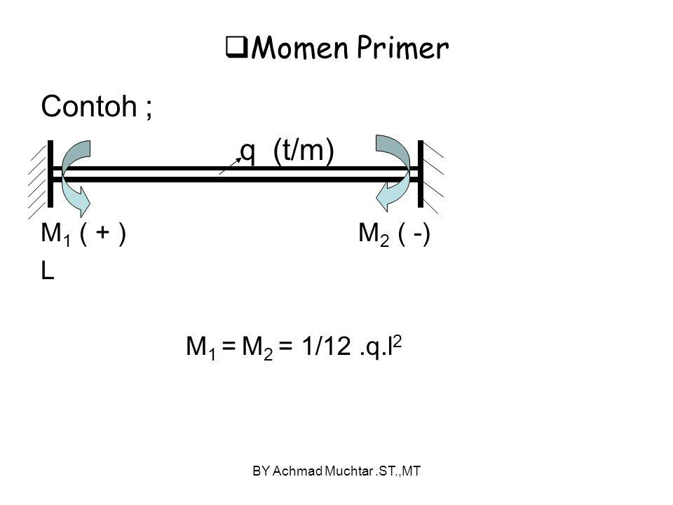 BY Achmad Muchtar.ST.,MT  Momen Primer Contoh ; q (t/m) M 1 ( + ) M 2 ( -) L M 1 = M 2 = 1/12.q.l 2