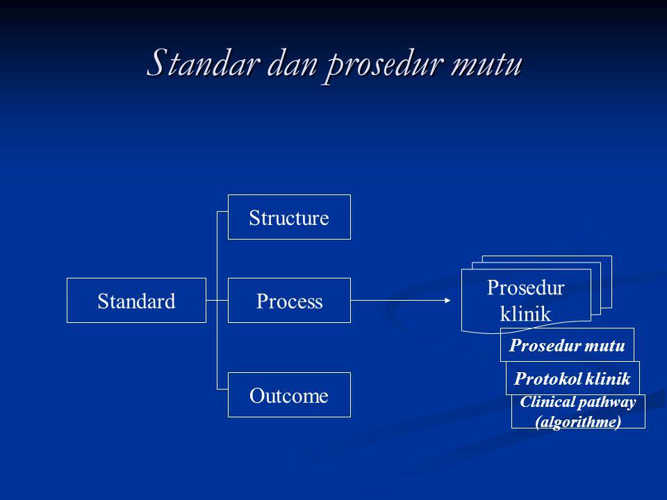 Format standar pelayanan Topik: Pelayanan Pertolongan persalinan Disyahkan tgl: 20-8-1997 Sub topik: Pertol.Persalinan normal Revisi ke-2 tgl: 8-8-200