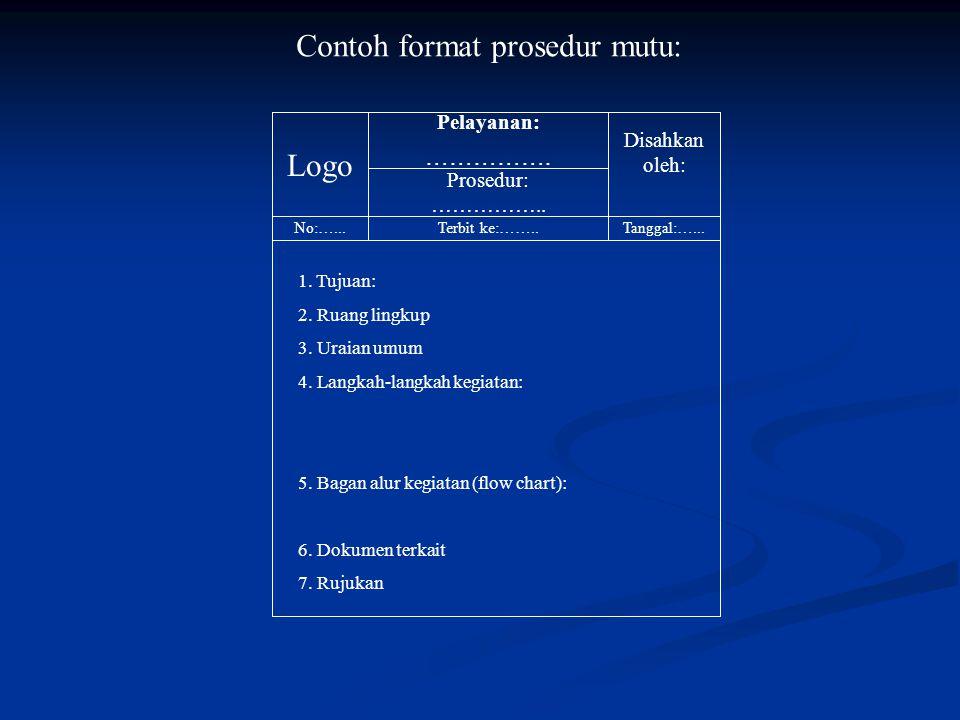 Langkah-langkah penulisan prosedur mutu: 1. Tentukan proses yang akan disusun prosedurnya 2. Lakukan identifikasi kegiatan-kegiatan yang ada pada pros