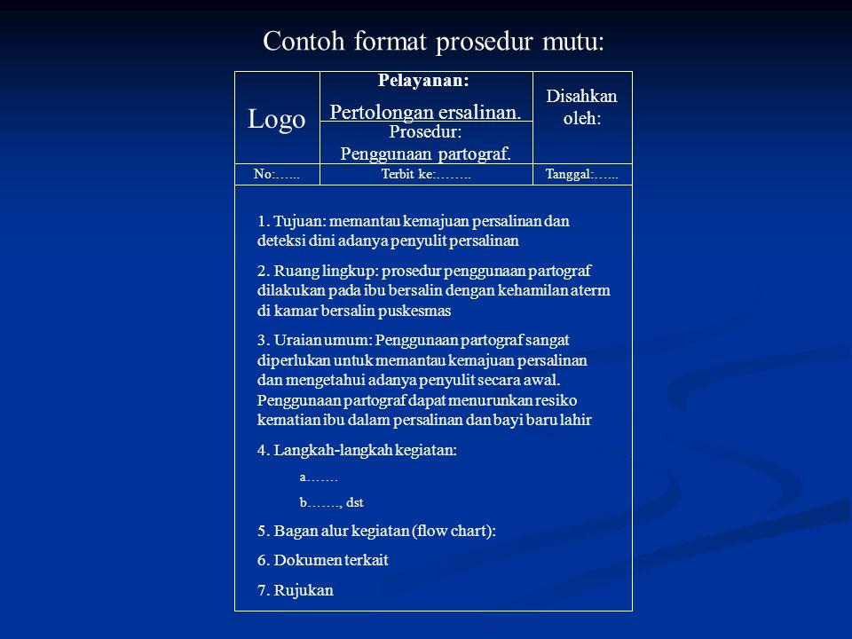 Logo Pelayanan: ……………. Disahkan oleh: No:…...Terbit ke:……..Tanggal:…... Prosedur: …………….. 1. Tujuan: 2. Ruang lingkup 3. Uraian umum 4. Langkah-langka