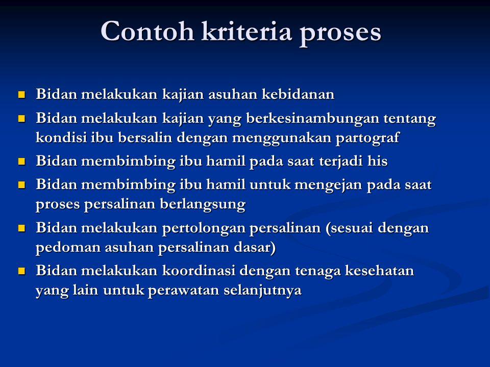 Contoh kriteria struktur Formulir kajian asuhan kebidanan Formulir kajian asuhan kebidanan Formulir Rencana keperawatan kebidanan Formulir Rencana kep