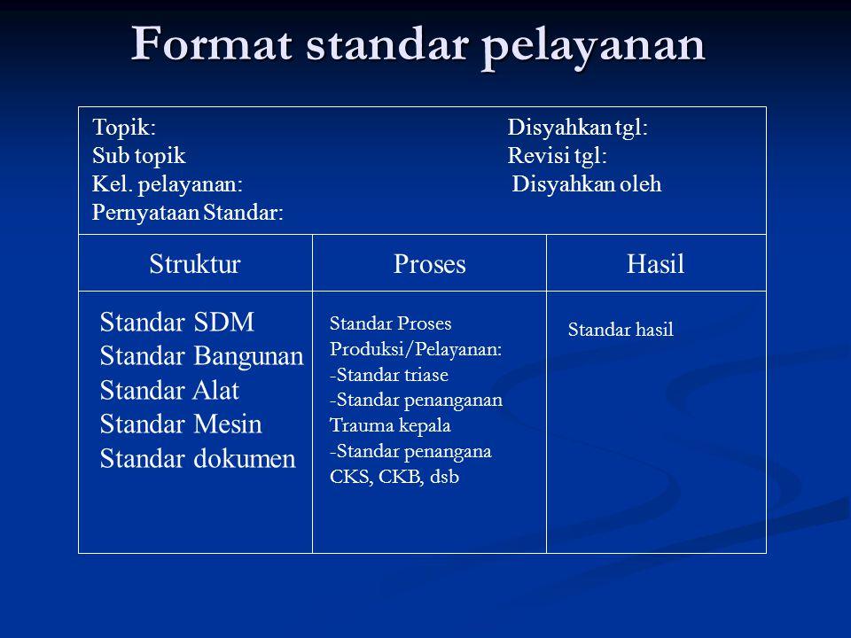 Contoh kriteria hasil Rencana asuhan kebidanan terisi lengkap Rencana asuhan kebidanan terisi lengkap Partograf terisi lengkap Partograf terisi lengka