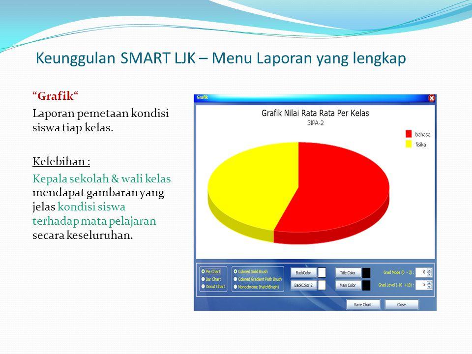 Keunggulan SMART LJK – Menu Laporan yang lengkap Grafik Laporan pemetaan kondisi siswa tiap kelas.