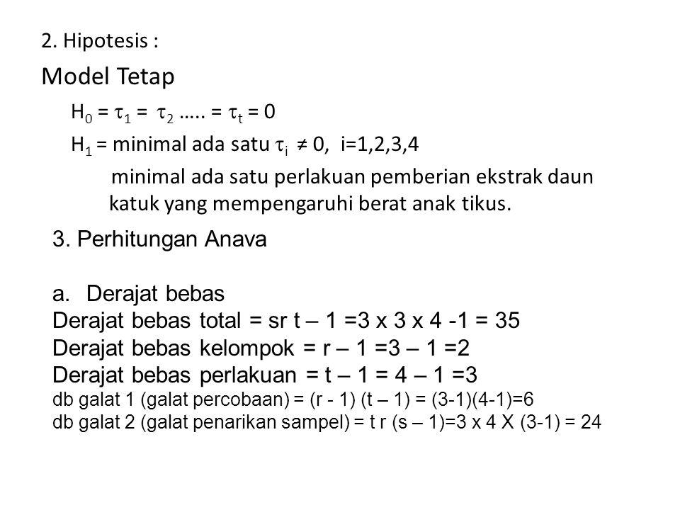 2. Hipotesis : Model Tetap H 0 =  1 =  2 ….. =  t = 0 H 1 = minimal ada satu  i ≠ 0, i=1,2,3,4 minimal ada satu perlakuan pemberian ekstrak daun k
