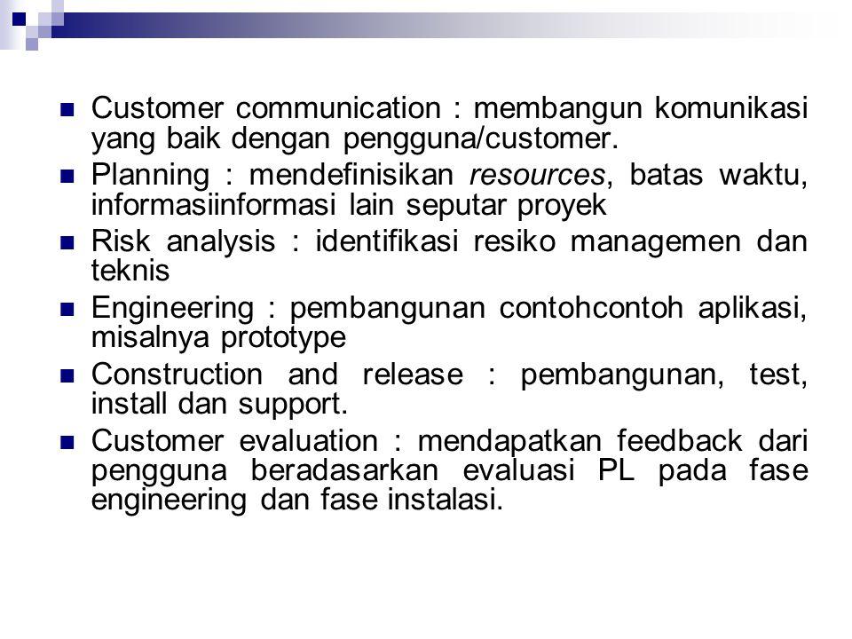 Customer communication : membangun komunikasi yang baik dengan pengguna/customer. Planning : mendefinisikan resources, batas waktu, informasiinformas