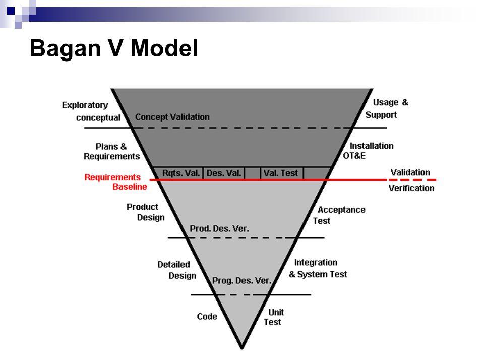 Bagan V Model