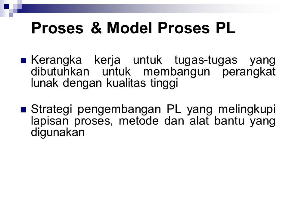 Proses Kerangka kerja untuk tugas-tugas yang dibutuhkan untuk membangun perangkat lunak dengan kualitas tinggi & Model Proses PL Strategi pengembangan