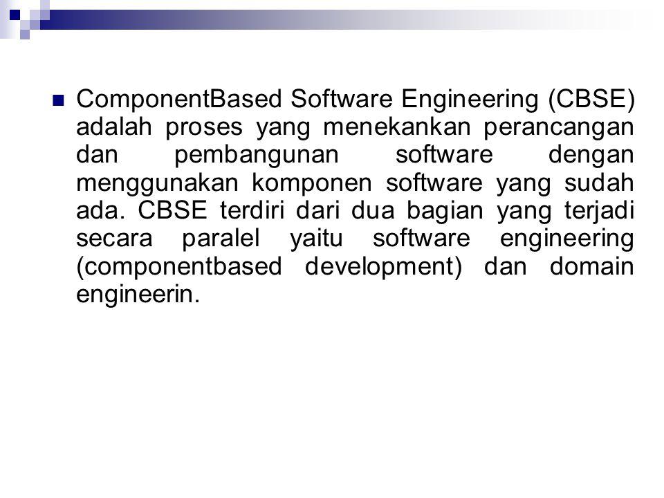 ComponentBased Software Engineering (CBSE) adalah proses yang menekankan perancangan dan pembangunan software dengan menggunakan komponen software ya