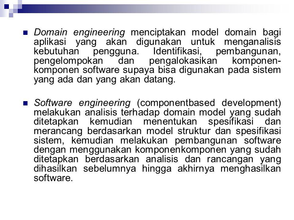 Domain engineering menciptakan model domain bagi aplikasi yang akan digunakan untuk menganalisis kebutuhan pengguna. Identifikasi, pembangunan, pengel