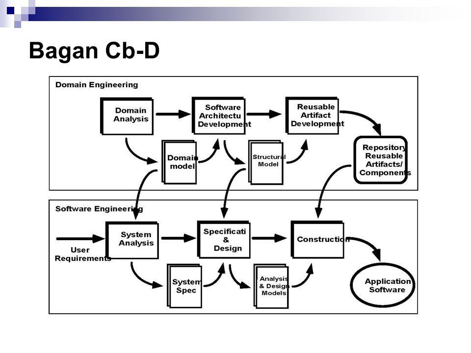 Bagan Cb-D