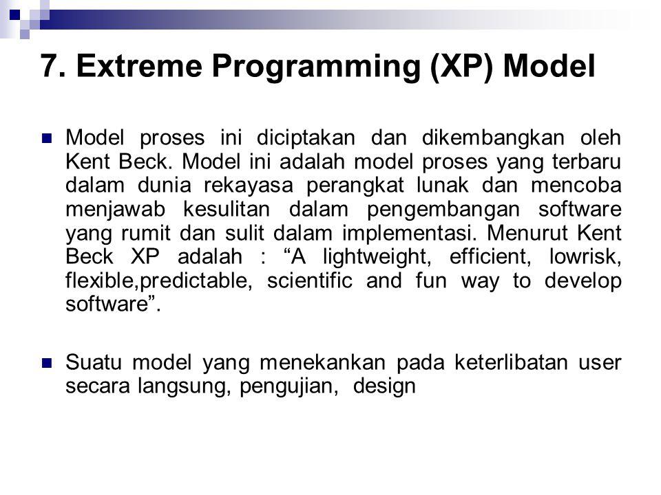7. Extreme Programming (XP) Model Model proses ini diciptakan dan dikembangkan oleh Kent Beck. Model ini adalah model proses yang terbaru dalam dunia