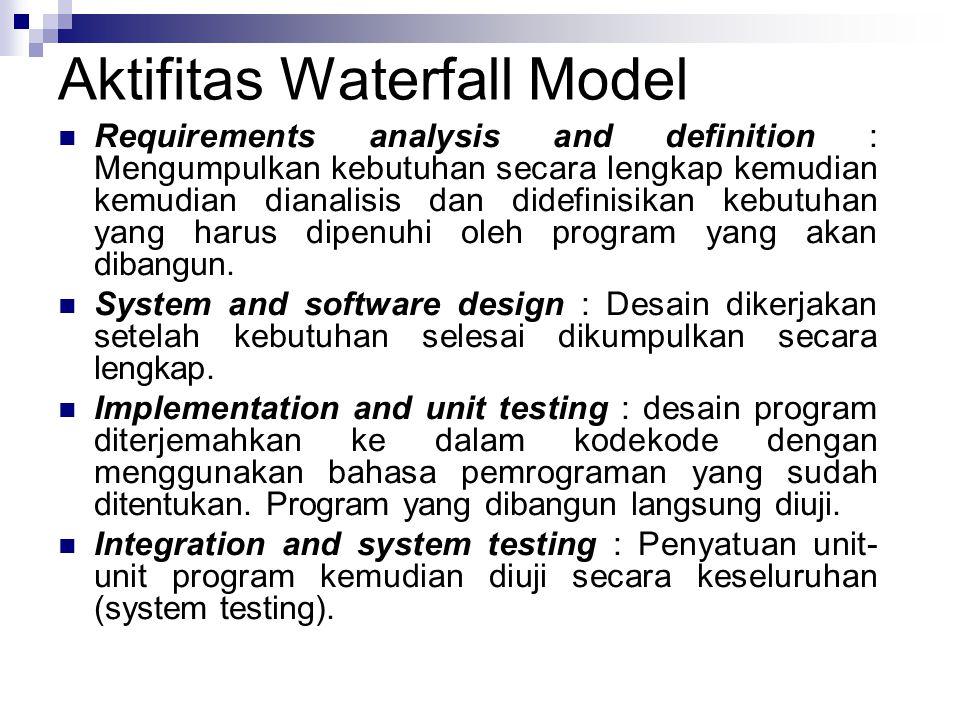 Aktifitas Waterfall Model Requirements analysis and definition : Mengumpulkan kebutuhan secara lengkap kemudian kemudian dianalisis dan didefinisikan