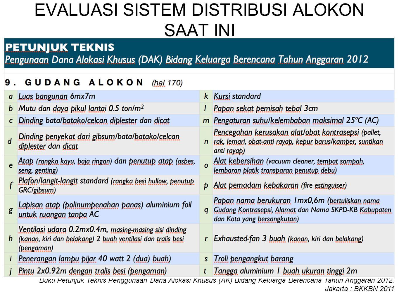 EVALUASI SISTEM DISTRIBUSI ALOKON SAAT INI Buku Petunjuk Teknis Penggunaan Dana Alokasi Khusus (AK) Bidang Keluarga Berencana Tahun Anggaran 2012. Jak