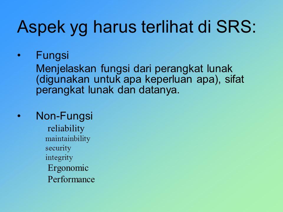 Aspek yg harus terlihat di SRS: Fungsi Menjelaskan fungsi dari perangkat lunak (digunakan untuk apa keperluan apa), sifat perangkat lunak dan datanya.