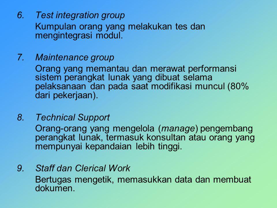 6.Test integration group Kumpulan orang yang melakukan tes dan mengintegrasi modul. 7.Maintenance group Orang yang memantau dan merawat performansi si