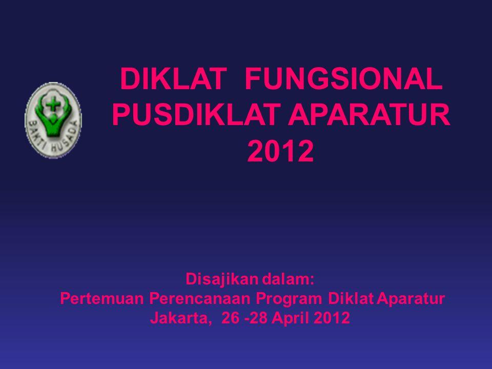 DIKLAT FUNGSIONAL PUSDIKLAT APARATUR 2012 Disajikan dalam: Pertemuan Perencanaan Program Diklat Aparatur Jakarta, 26 -28 April 2012