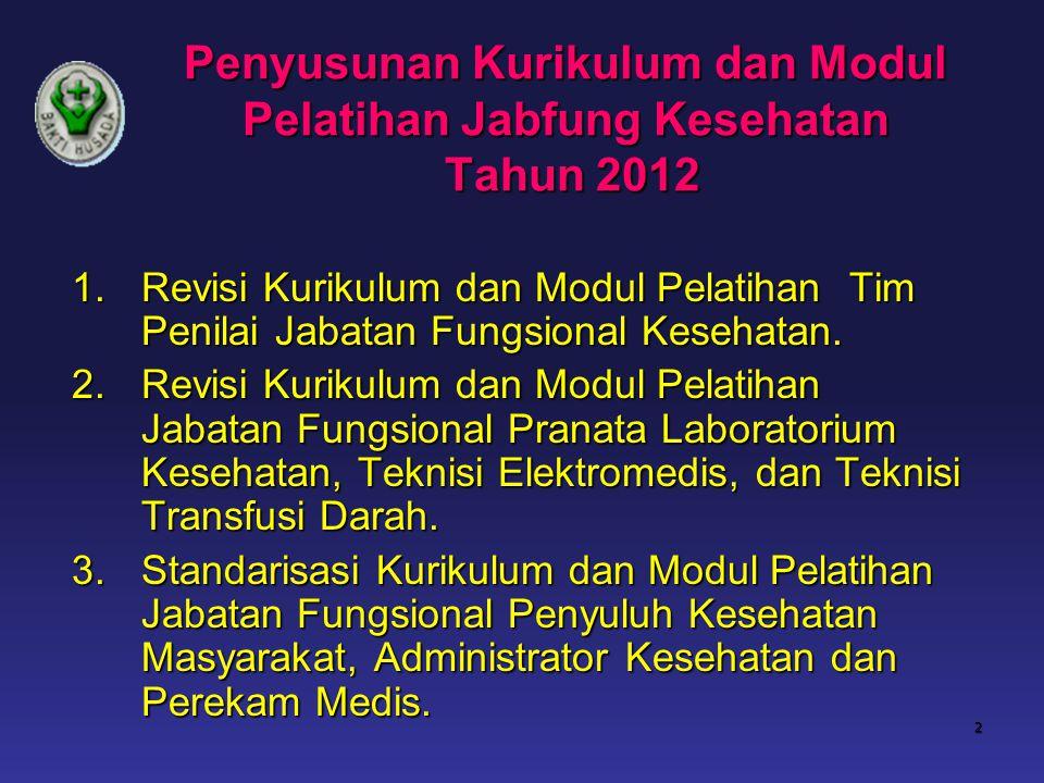 Penyusunan Kurikulum dan Modul Pelatihan Jabfung Kesehatan Tahun 2012 1.Revisi Kurikulum dan Modul Pelatihan Tim Penilai Jabatan Fungsional Kesehatan.