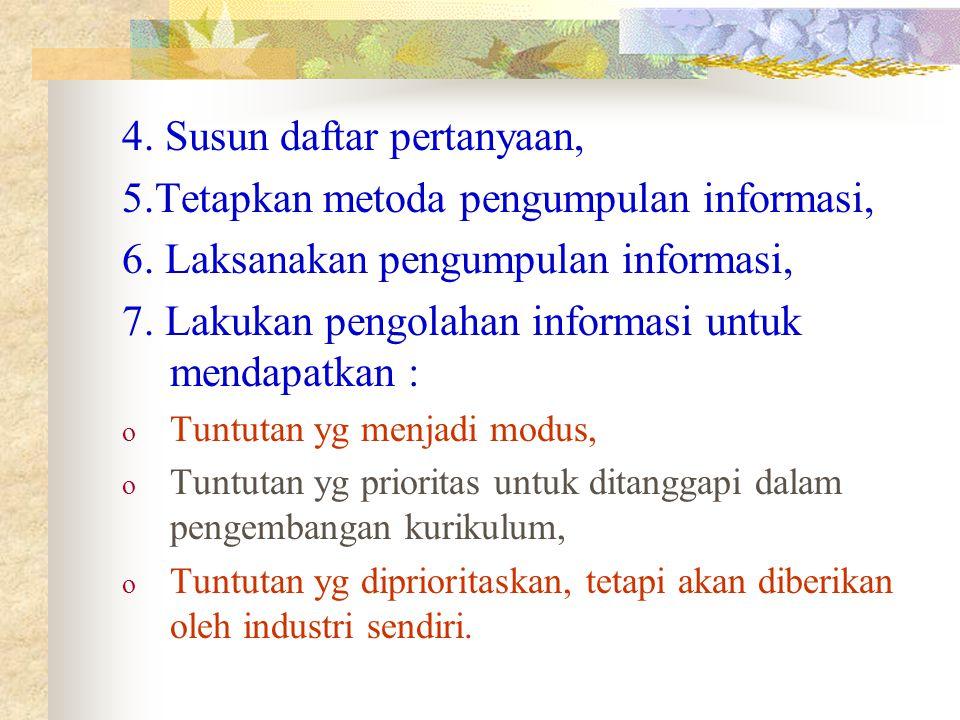 4. Susun daftar pertanyaan, 5.Tetapkan metoda pengumpulan informasi, 6.