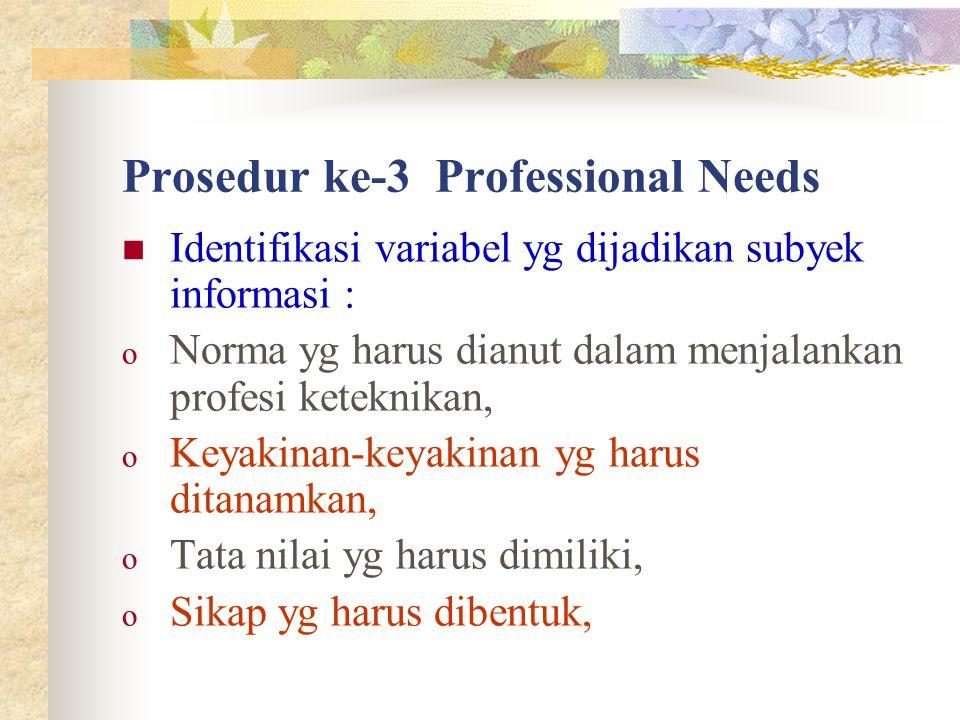 Prosedur ke-3 Professional Needs Identifikasi variabel yg dijadikan subyek informasi : o Norma yg harus dianut dalam menjalankan profesi keteknikan, o Keyakinan-keyakinan yg harus ditanamkan, o Tata nilai yg harus dimiliki, o Sikap yg harus dibentuk,