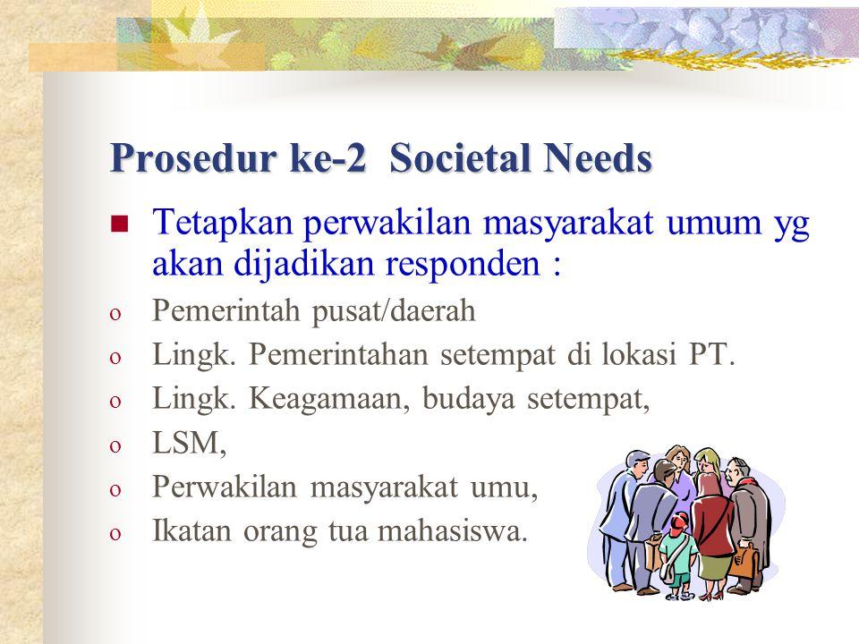 Prosedur ke-2 Societal Needs Tetapkan perwakilan masyarakat umum yg akan dijadikan responden : o Pemerintah pusat/daerah o Lingk.