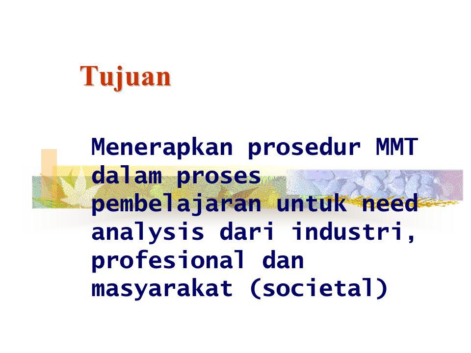 Tujuan Menerapkan prosedur MMT dalam proses pembelajaran untuk need analysis dari industri, profesional dan masyarakat (societal)