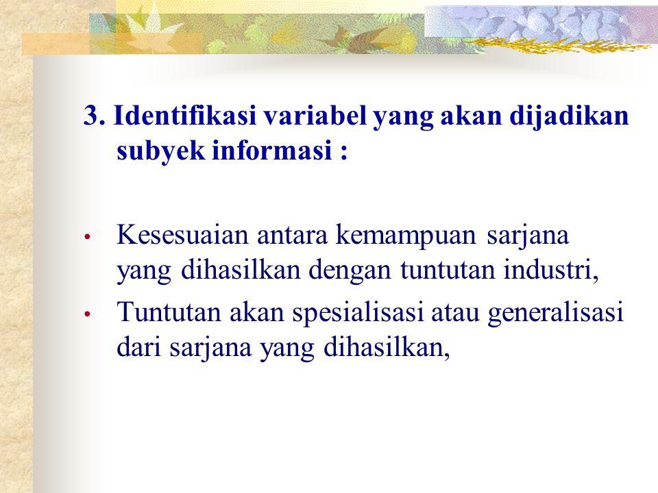3. Identifikasi variabel yang akan dijadikan subyek informasi : Kesesuaian antara kemampuan sarjana yang dihasilkan dengan tuntutan industri, Tuntutan