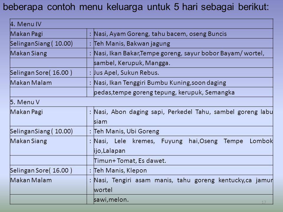 beberapa contoh menu keluarga untuk 5 hari sebagai berikut: 4. Menu IV Makan Pagi:Nasi, Ayam Goreng, tahu bacem, oseng Buncis SelinganSiang ( 10.00):T