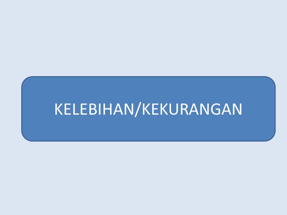 KELEBIHAN/KEKURANGAN