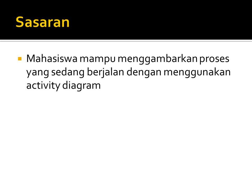  Mahasiswa mampu menggambarkan proses yang sedang berjalan dengan menggunakan activity diagram