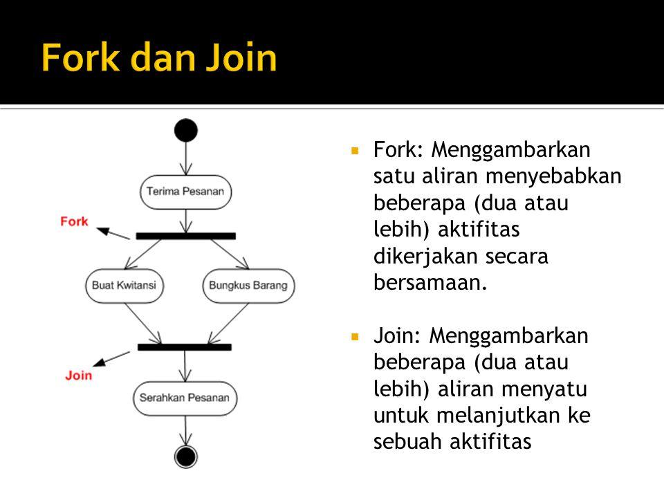  Fork: Menggambarkan satu aliran menyebabkan beberapa (dua atau lebih) aktifitas dikerjakan secara bersamaan.