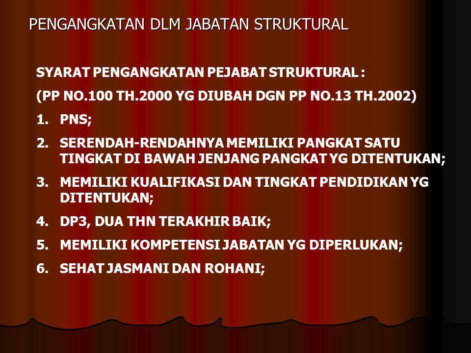 PENGANGKATAN DLM JABATAN STRUKTURAL SYARAT PENGANGKATAN PEJABAT STRUKTURAL : (PP NO.100 TH.2000 YG DIUBAH DGN PP NO.13 TH.2002) 1.PNS; 2.SERENDAH-REND