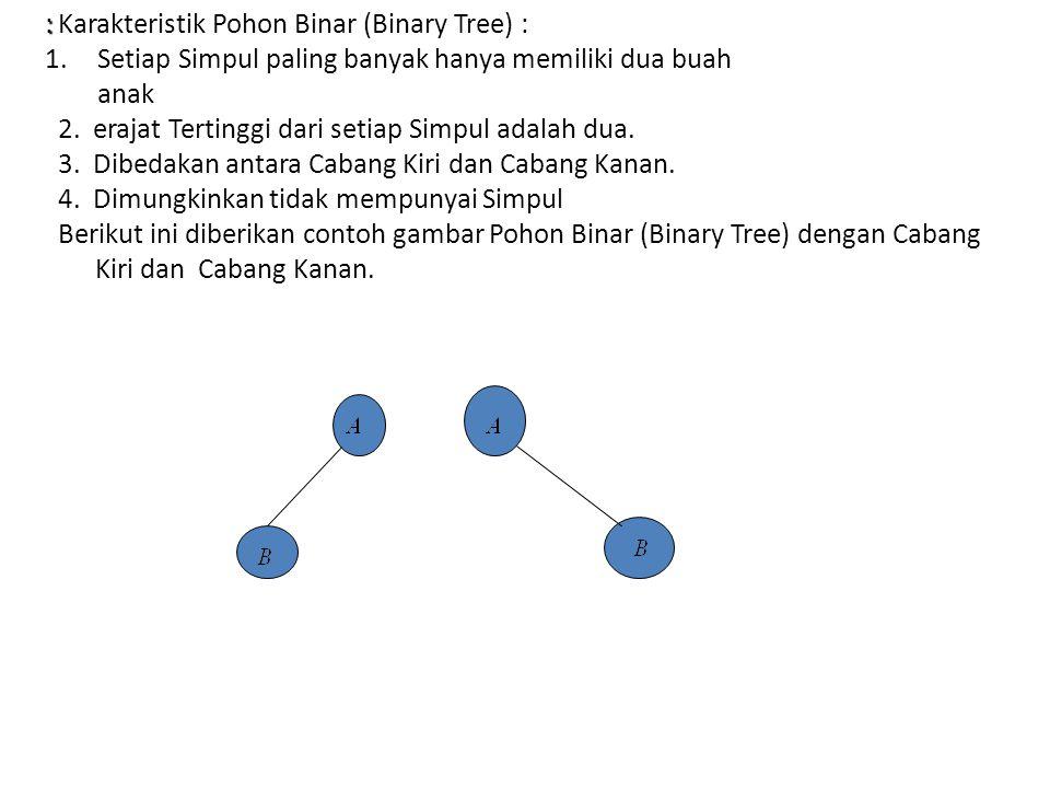 Karakteristik Pohon Binar (Binary Tree) : 1.Setiap Simpul paling banyak hanya memiliki dua buah anak 2. erajat Tertinggi dari setiap Simpul adalah dua