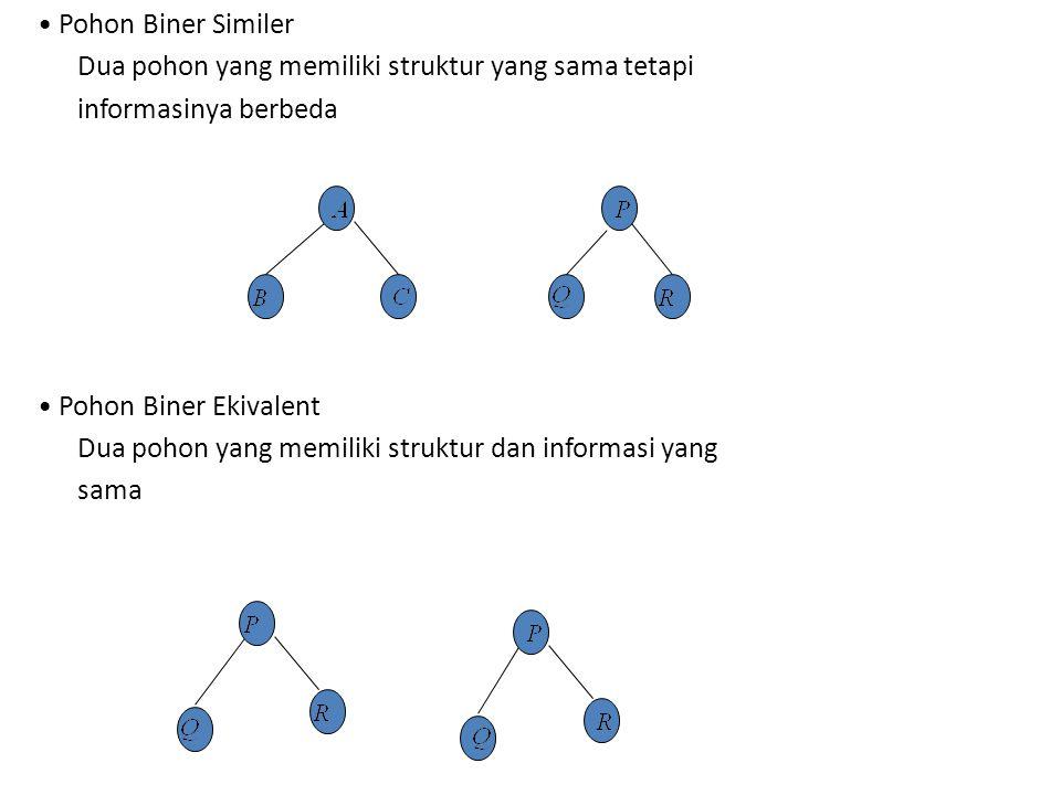 Pohon Biner Similer Dua pohon yang memiliki struktur yang sama tetapi informasinya berbeda Pohon Biner Ekivalent Dua pohon yang memiliki struktur dan