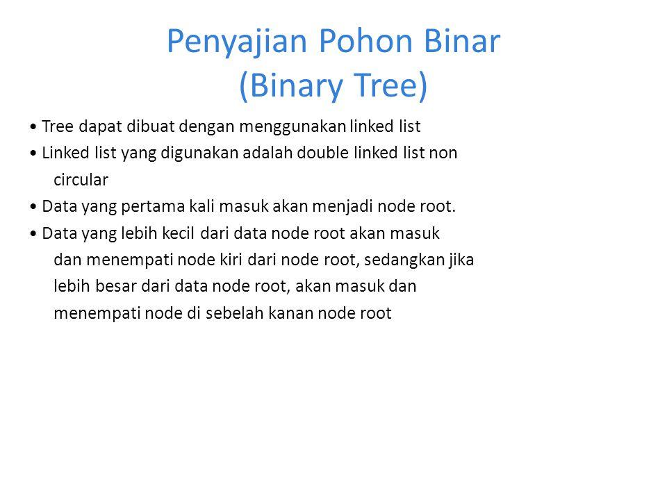 Penyajian Pohon Binar (Binary Tree) Tree dapat dibuat dengan menggunakan linked list Linked list yang digunakan adalah double linked list non circular