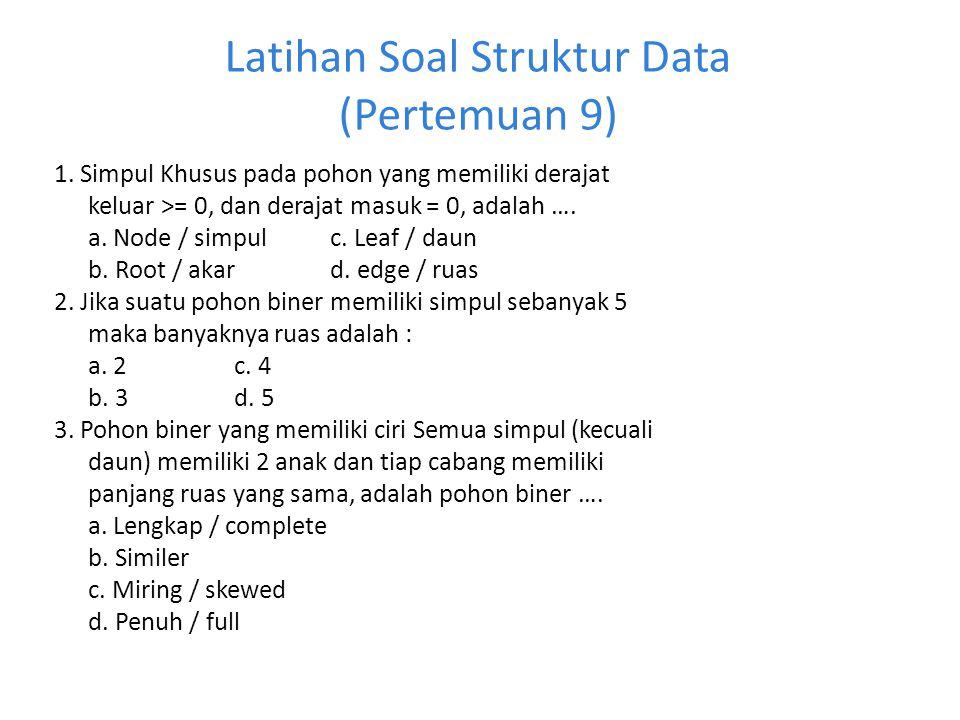 Latihan Soal Struktur Data (Pertemuan 9) 1. Simpul Khusus pada pohon yang memiliki derajat keluar >= 0, dan derajat masuk = 0, adalah …. a. Node / sim