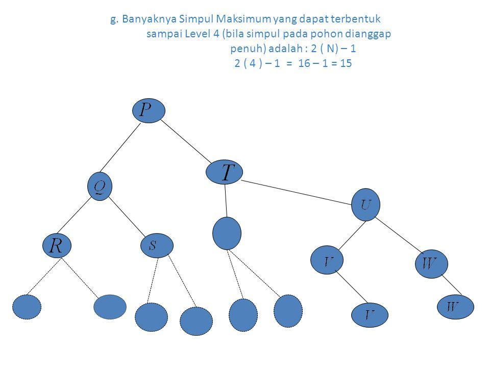 g. Banyaknya Simpul Maksimum yang dapat terbentuk sampai Level 4 (bila simpul pada pohon dianggap penuh) adalah : 2 ( N) – 1 2 ( 4 ) – 1 = 16 – 1 = 15