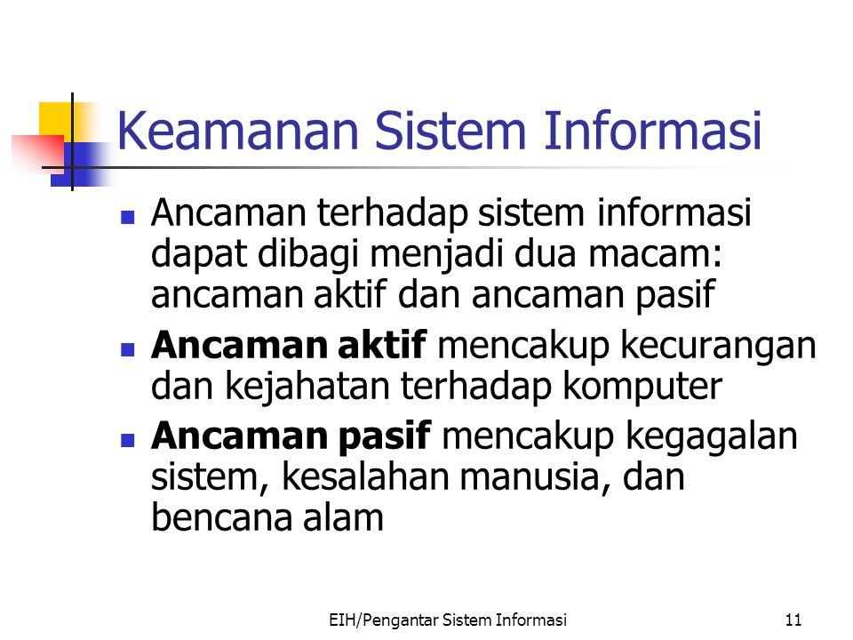 EIH/Pengantar Sistem Informasi11 Keamanan Sistem Informasi Ancaman terhadap sistem informasi dapat dibagi menjadi dua macam: ancaman aktif dan ancaman pasif Ancaman aktif mencakup kecurangan dan kejahatan terhadap komputer Ancaman pasif mencakup kegagalan sistem, kesalahan manusia, dan bencana alam
