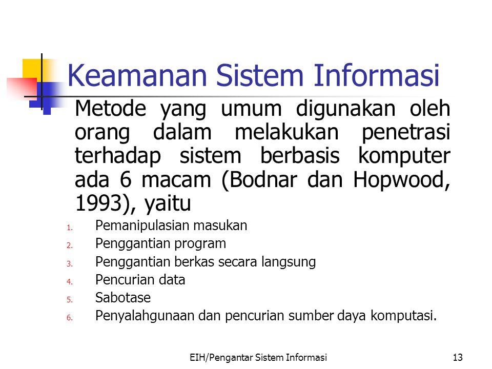 EIH/Pengantar Sistem Informasi13 Keamanan Sistem Informasi Metode yang umum digunakan oleh orang dalam melakukan penetrasi terhadap sistem berbasis komputer ada 6 macam (Bodnar dan Hopwood, 1993), yaitu 1.