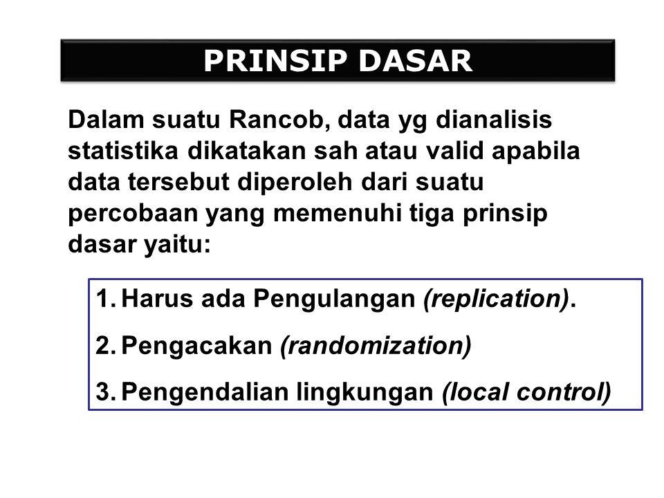 PRINSIP DASAR 1.Harus ada Pengulangan (replication). 2.Pengacakan (randomization) 3.Pengendalian lingkungan (local control) Dalam suatu Rancob, data y