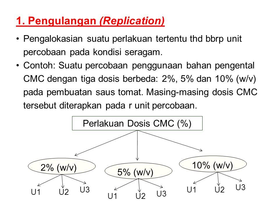 1. Pengulangan (Replication) Pengalokasian suatu perlakuan tertentu thd bbrp unit percobaan pada kondisi seragam. Contoh: Suatu percobaan penggunaan b