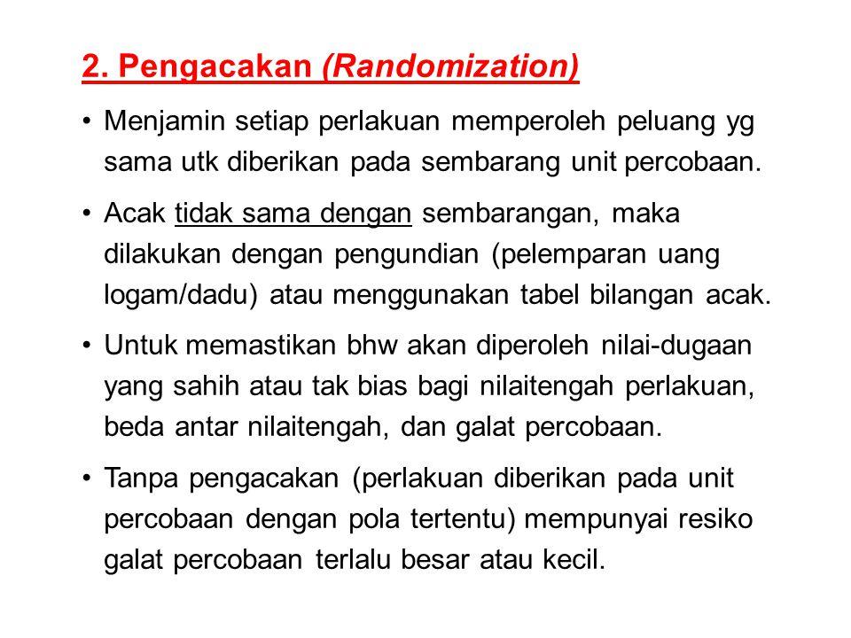 2. Pengacakan (Randomization) Menjamin setiap perlakuan memperoleh peluang yg sama utk diberikan pada sembarang unit percobaan. Acak tidak sama dengan