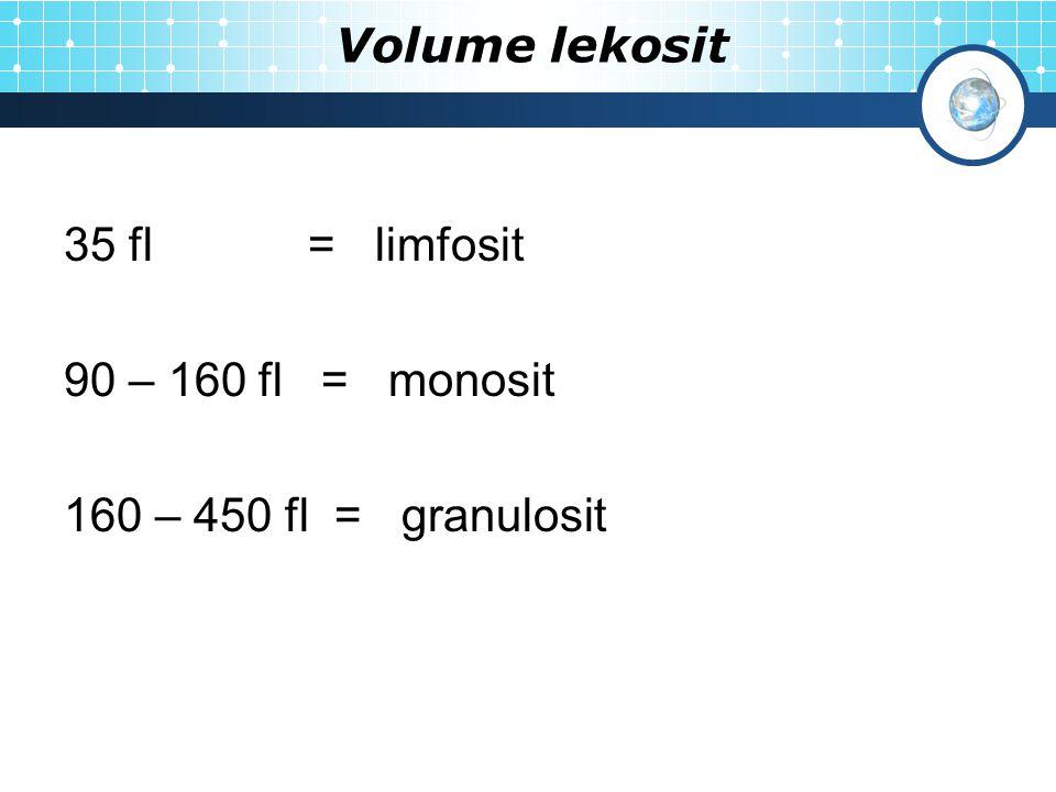 Volume lekosit 35 fl = limfosit 90 – 160 fl = monosit 160 – 450 fl = granulosit